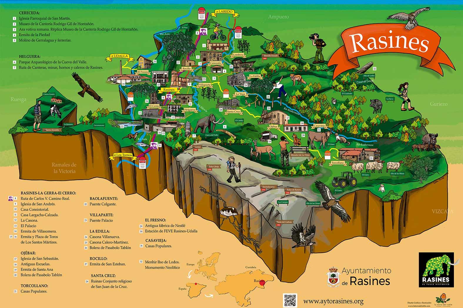 Mapa ilustrado La Tierra del Roble