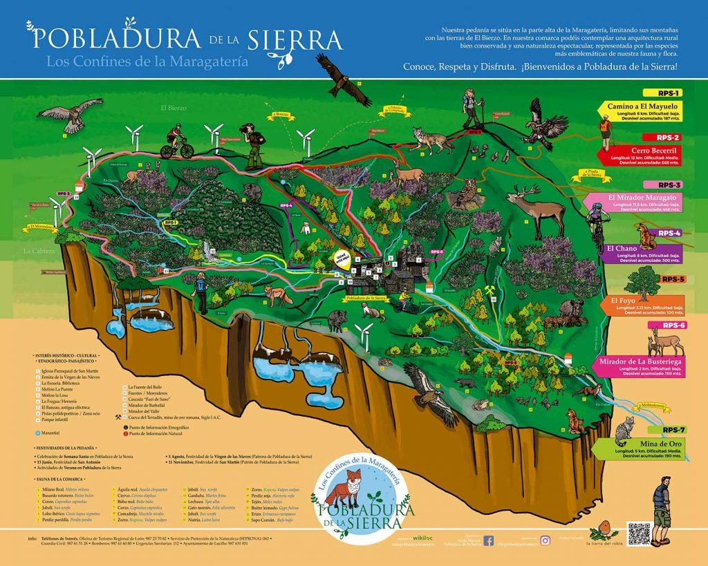 Mapa ilustrado de la pedanía de Pobladura de la Sierra